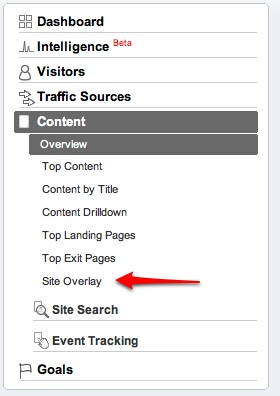 google analytics site overlay