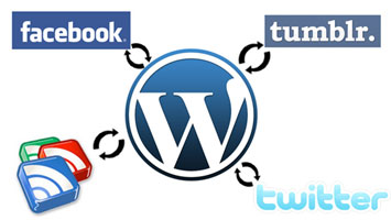 How To Automatically Post Your Blogs To Facebook and Twitter