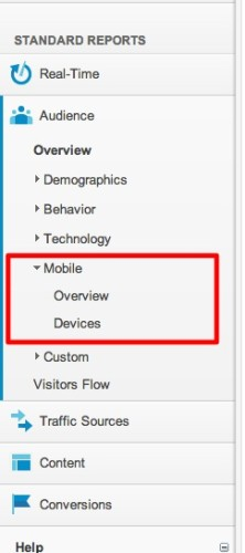Google Analytics - Audience Overview - Mobile