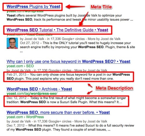 Meta Title and Description in search results pages