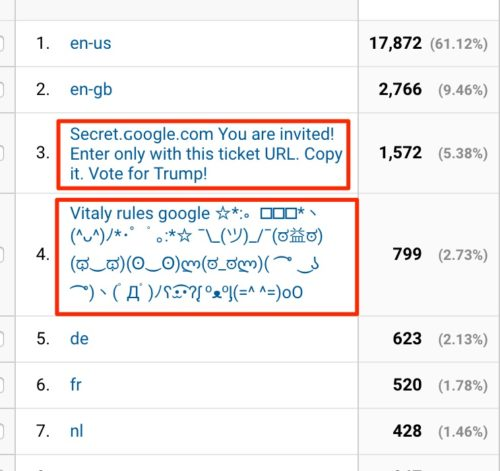 Google Analytics Browser Language Spam
