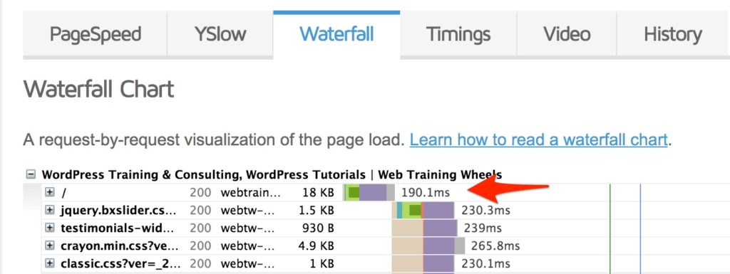 First request in the waterfall shows a time of 190.1ms